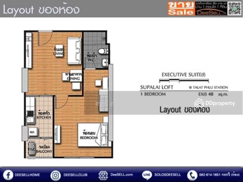Supalai loft สถานีตลาดพลู (ศุภาลัย ลอฟท์ สถานีตลาดพลู ) #85080574